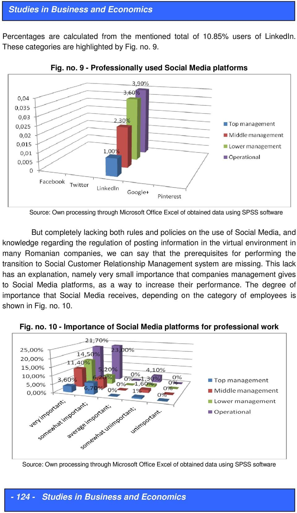 9 - Professionally used Social Media platforms But completely lacking both rules and policies on the use of Social Media, and knowledge regarding the regulation of posting information in the virtual