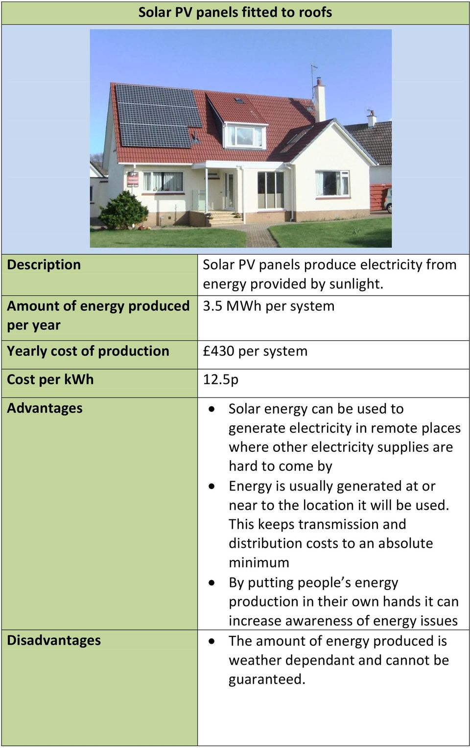 Energy is usually generated at or near to the location it will be used.