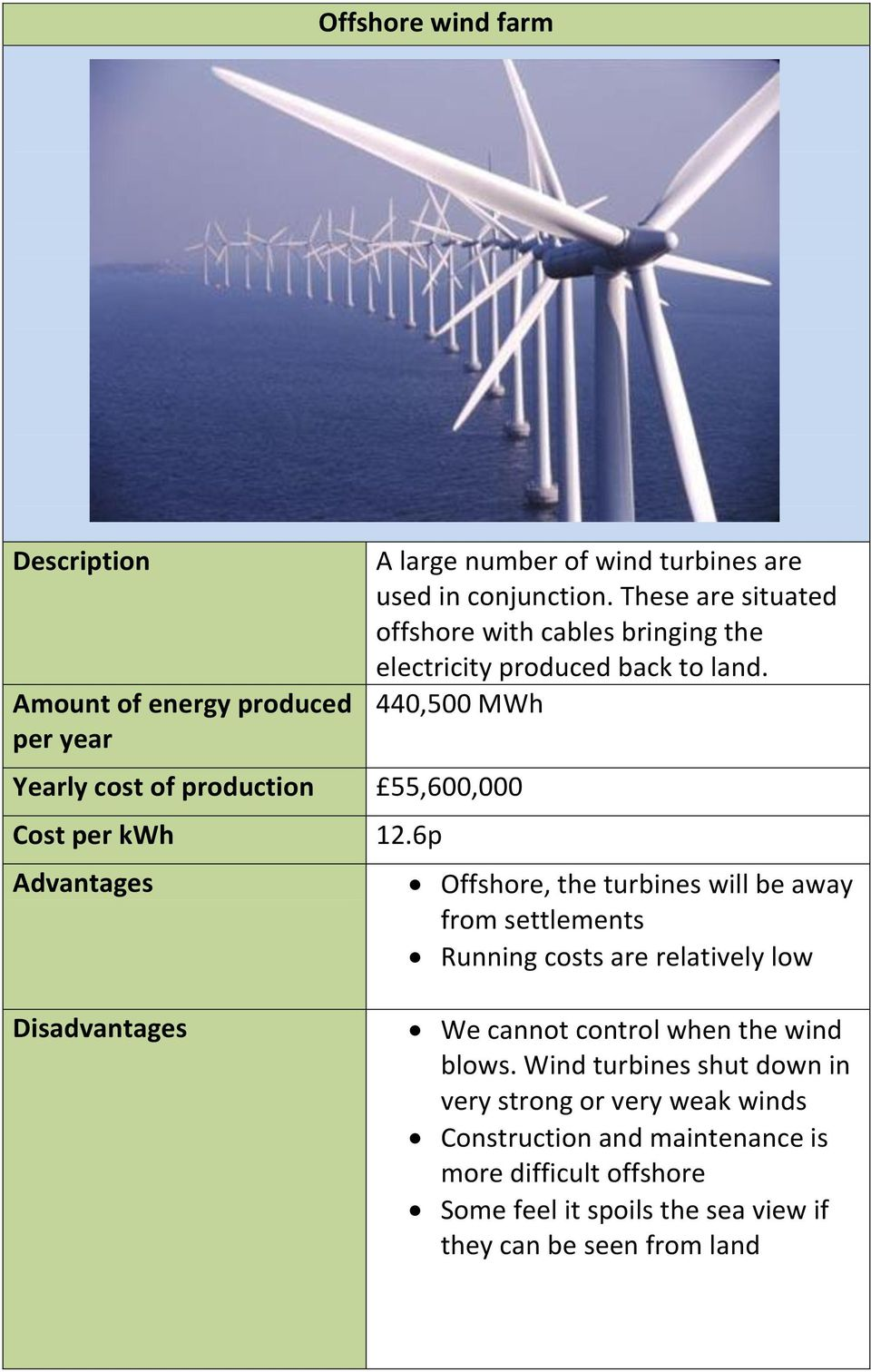 440,500 MWh Offshore, the turbines will be away from settlements Running costs are relatively low We cannot control when the wind