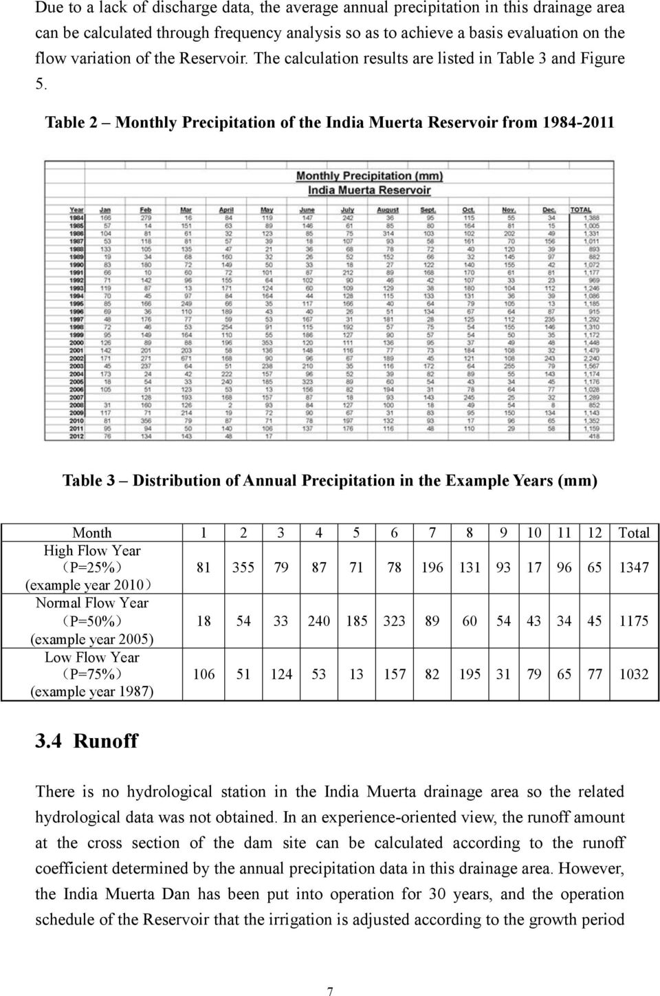Table 2 Monthly Precipitation of the India Muerta Reservoir from 1984-2011 Table 3 Distribution of Annual Precipitation in the Example Years (mm) Month 1 2 3 4 5 6 7 8 9 10 11 12 Total High Flow Year