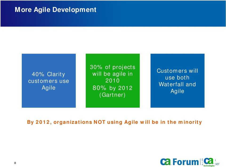 (Gartner) Customers will use both Waterfall and Agile