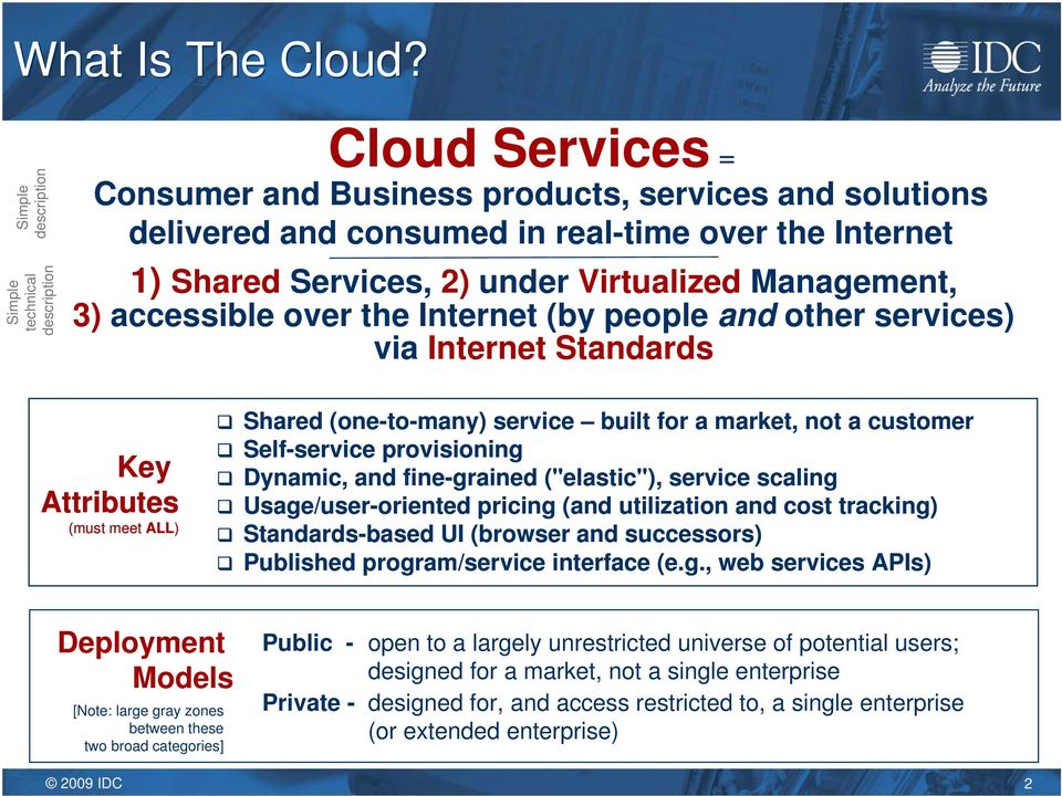 under Virtualized Management, 3) accessible over the Internet (by people and other services) via Internet Standards Key Attributes (must meet ALL) Shared (one-to-many) service built for a market, not