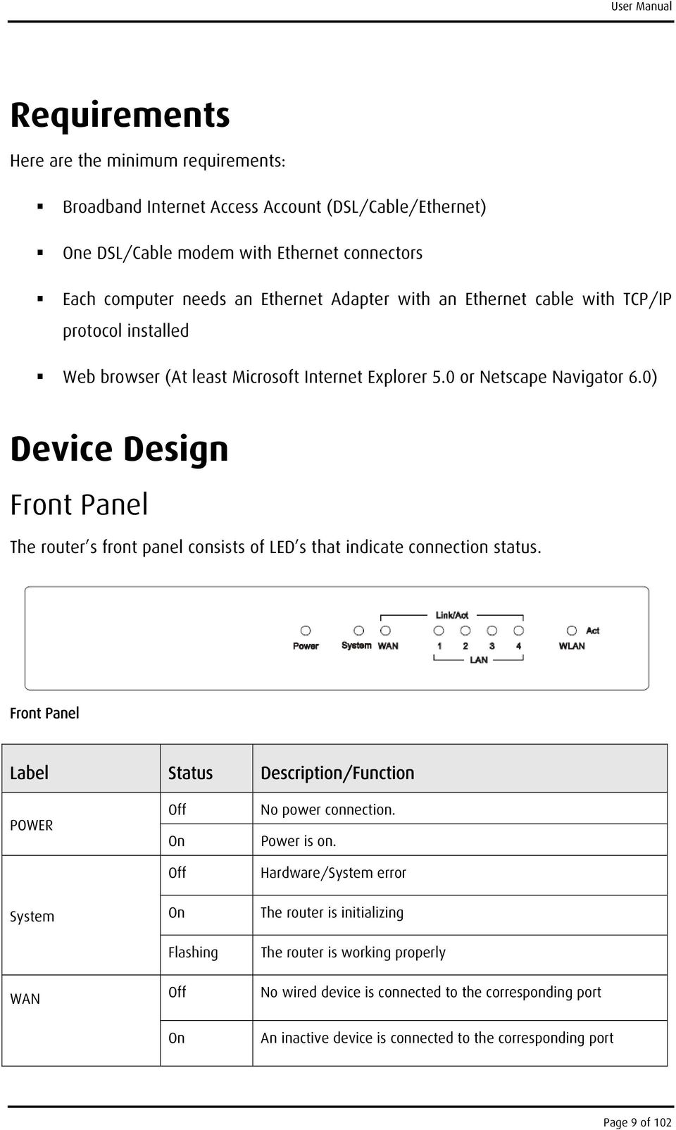 0) Device Design Front Panel The router s front panel consists of LED s that indicate connection status.