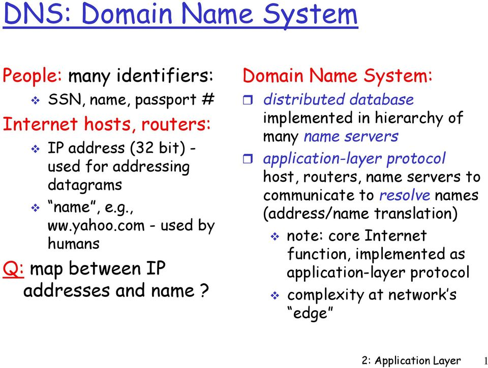 Domain Name System: distributed database implemented in hierarchy of many name servers application-layer protocol host, routers, name