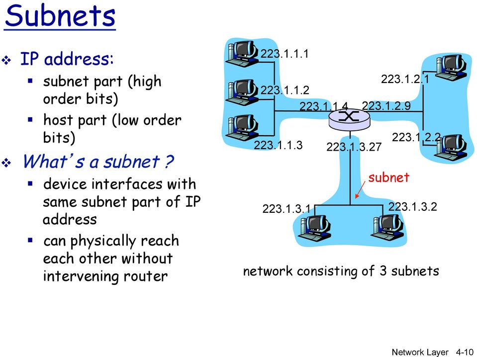 """ device interfaces with same subnet part of IP address "" can physically reach each other"