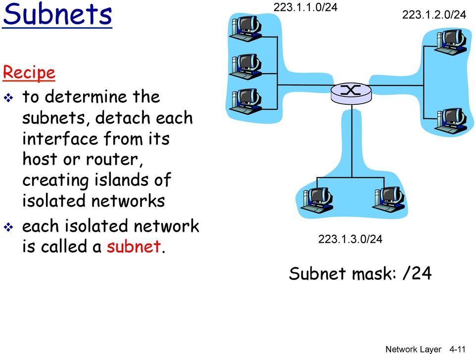 host or router, creating islands of isolated networks!