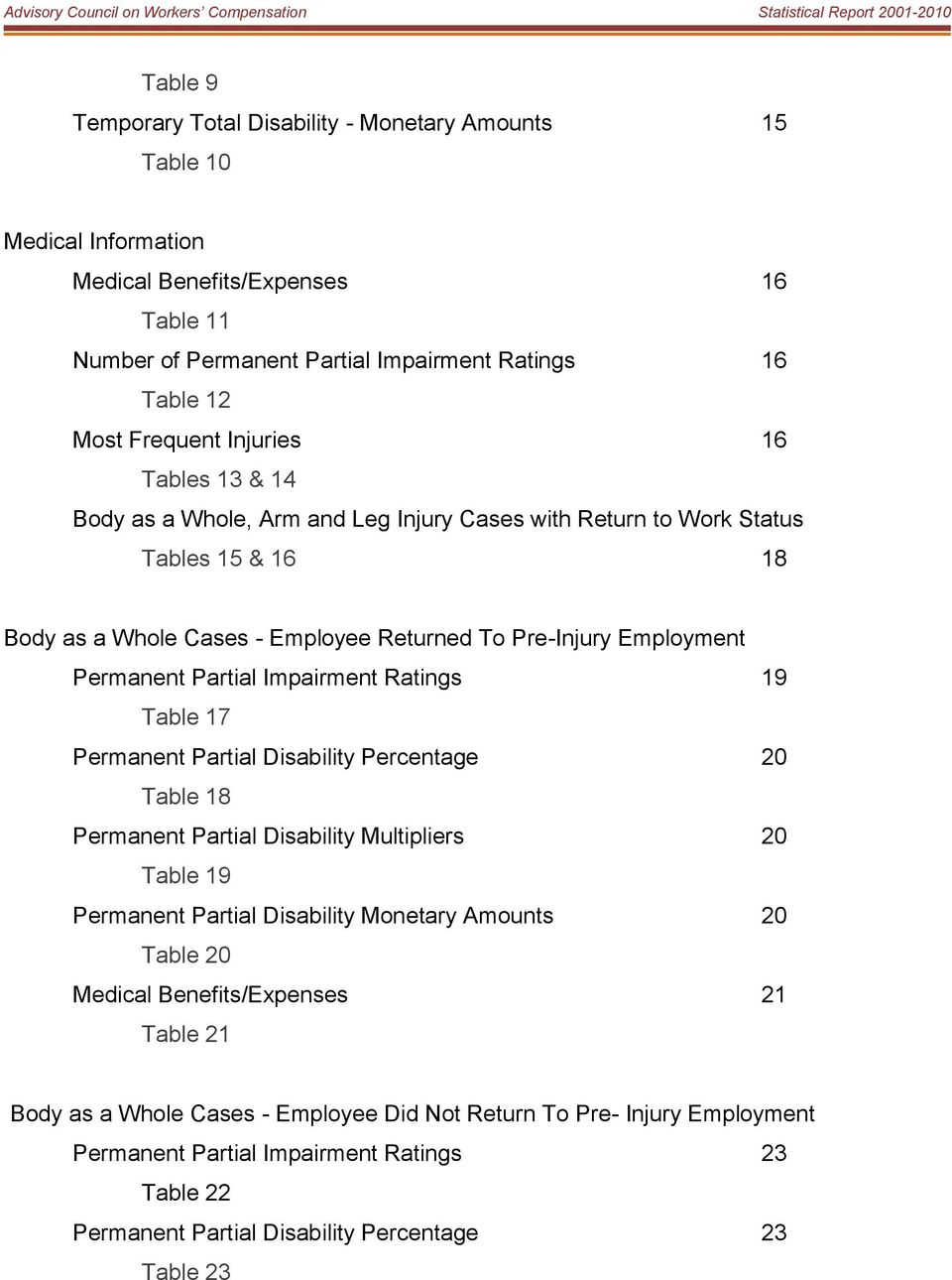 Impairment Ratings 19 Table 17 Permanent Partial Disability Percentage 20 Table 18 Permanent Partial Disability Multipliers 20 Table 19 Permanent Partial Disability Monetary Amounts 20 Table 20