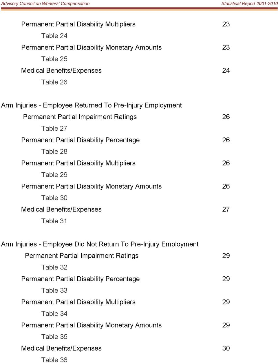 Partial Disability Monetary Amounts 26 Table 30 Medical Benefits/Expenses 27 Table 31 Arm Injuries - Employee Did Not Return To Pre-Injury Employment Permanent Partial Impairment Ratings 29