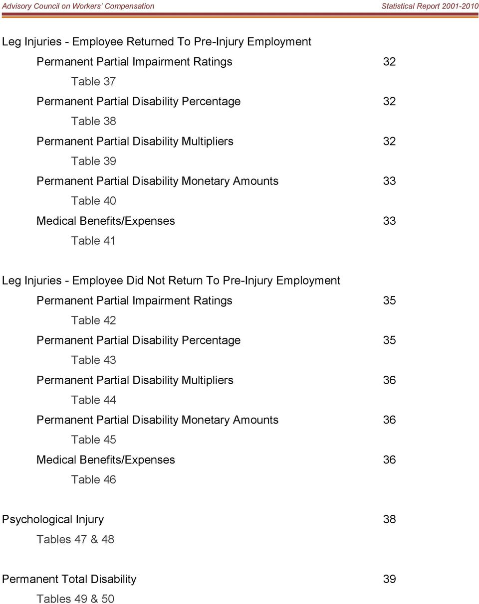 Pre-Injury Employment Permanent Partial Impairment Ratings 35 Table 42 Permanent Partial Disability Percentage 35 Table 43 Permanent Partial Disability Multipliers 36 Table 44