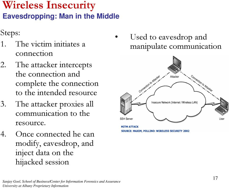 resource 3. The attacker proxies all communication to the resource. 4.