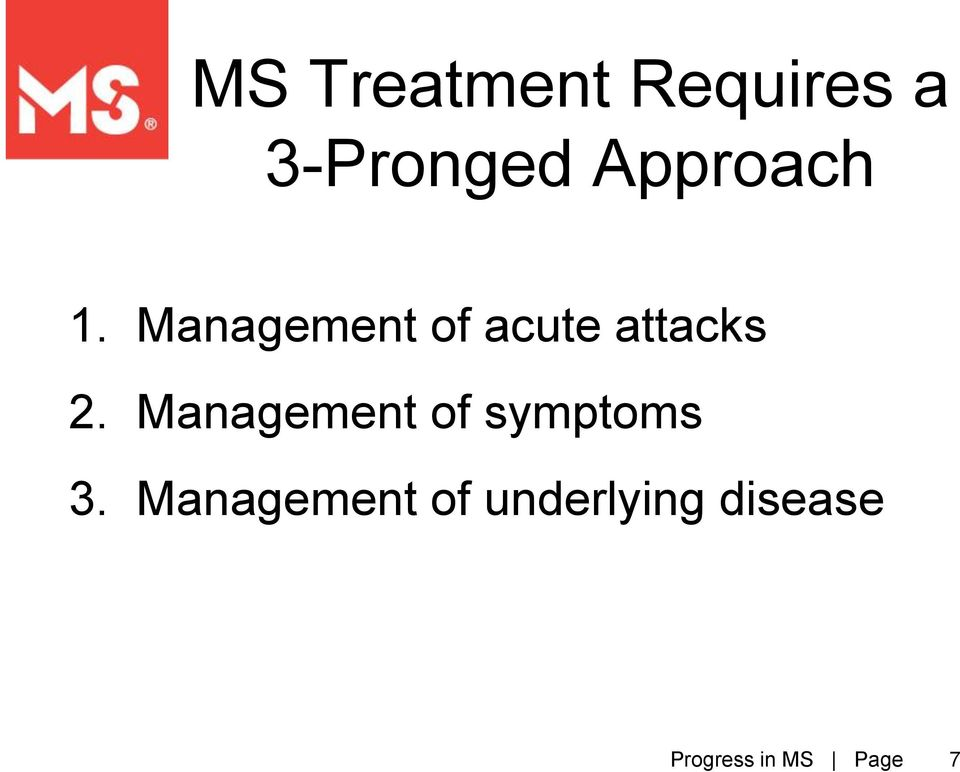 Management of acute attacks 2.