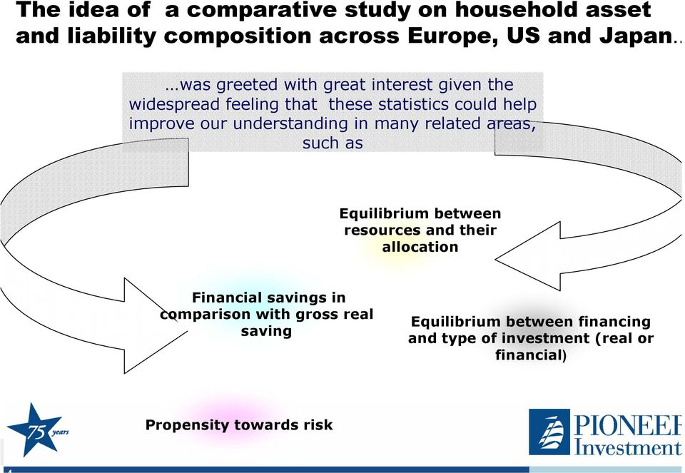 understanding in many related areas, such as Equilibrium between resources and their allocation Financial savings