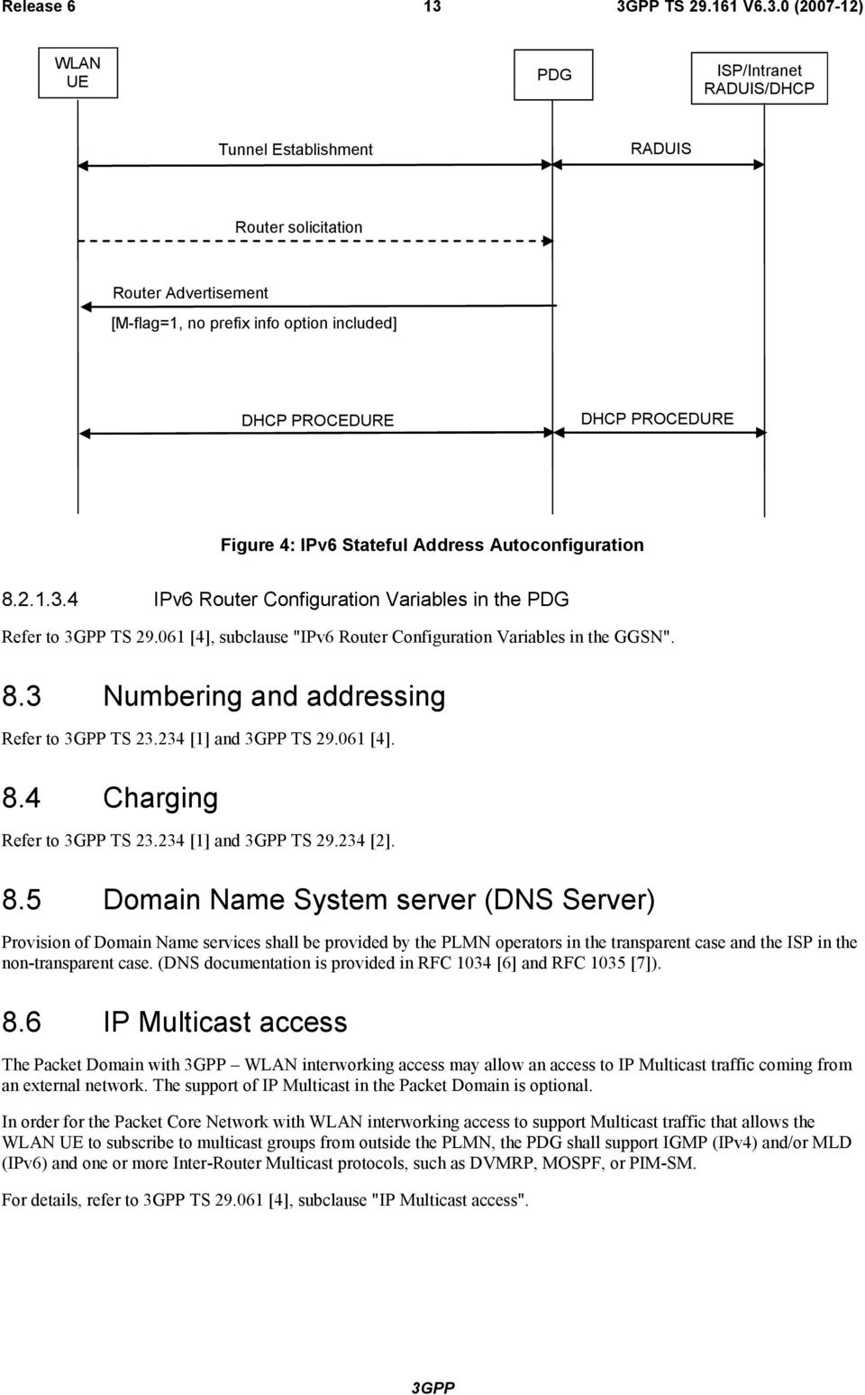 "061 [4], subclause ""IPv6 Router Configuration Variables in the GGSN"". 8."