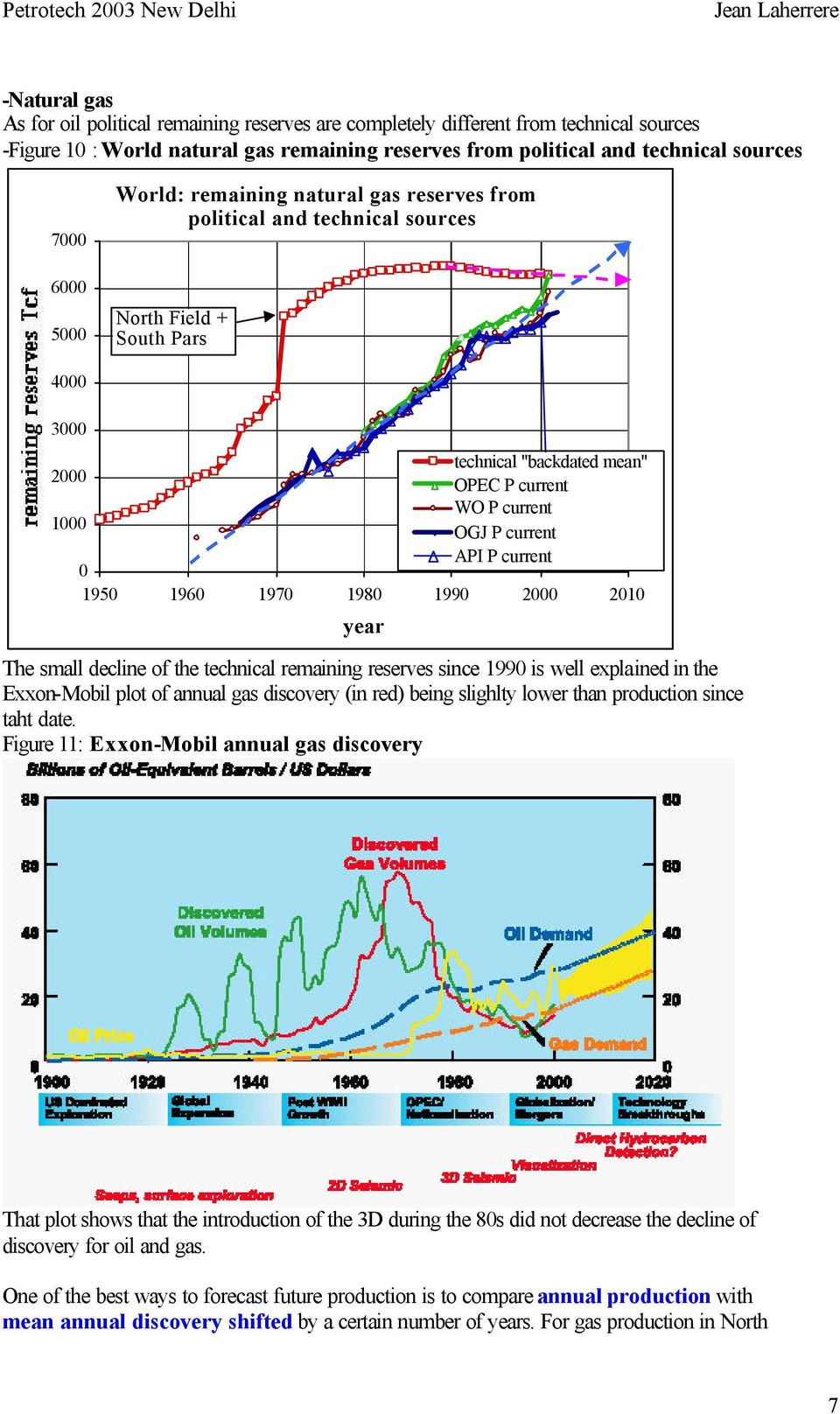 current API P current 195 196 197 198 199 2 21 The small decline of the technical remaining reserves since 199 is well explained in the Exxon-Mobil plot of annual gas discovery (in red) being