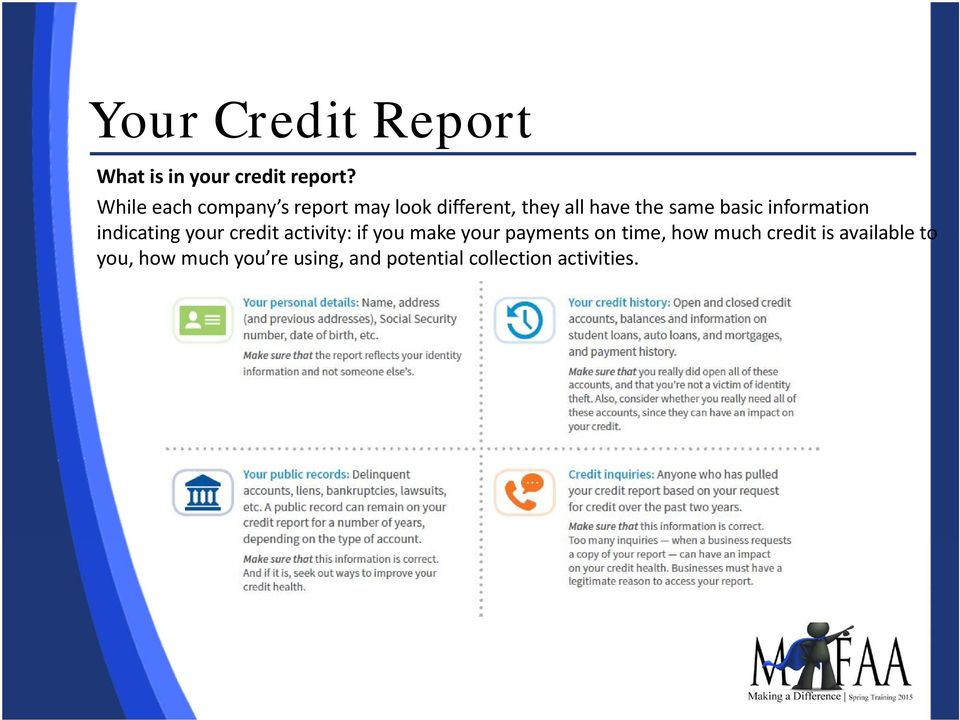 basic information indicating your credit activity: if you make your