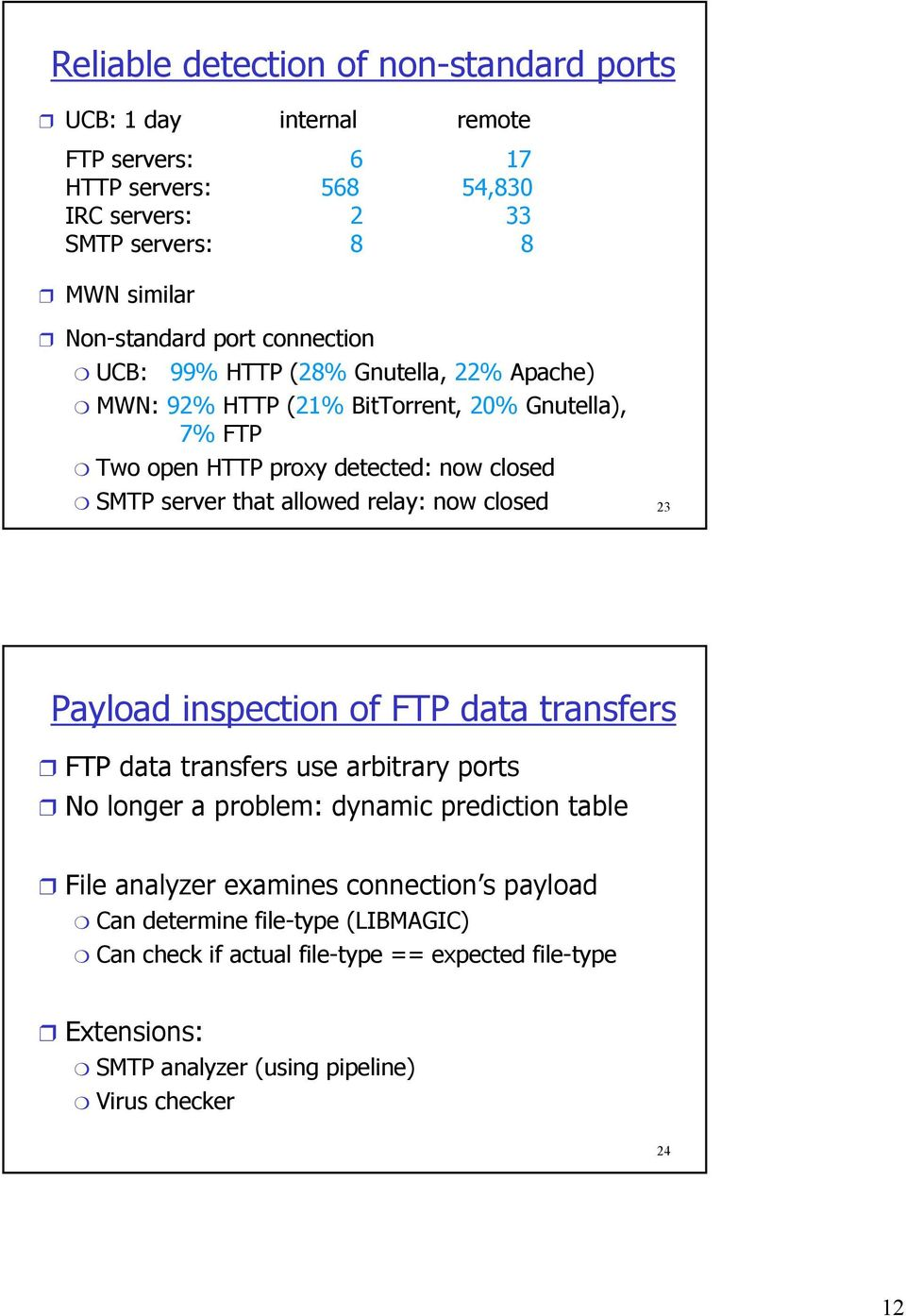 allowed relay: now closed 23 Payload inspection of FTP data transfers FTP data transfers use arbitrary ports No longer a problem: dynamic prediction table File analyzer