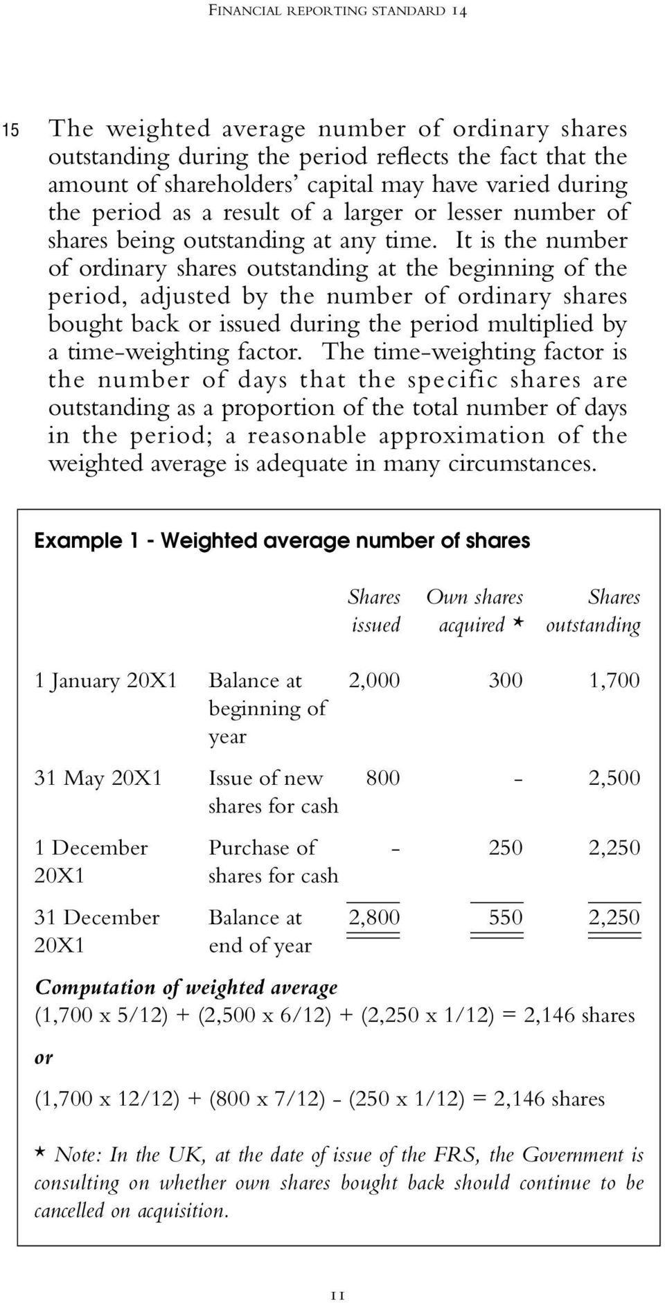 It is the number of ordinary shares outstanding at the beginning of the period, adjusted by the number of ordinary shares bought back or issued during the period multiplied by a time-weighting factor.