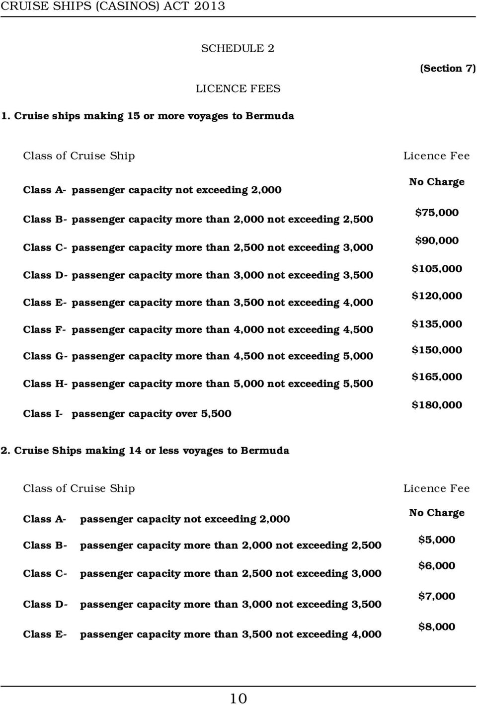 passenger capacity more than 2,500 not exceeding 3,000 Class D- passenger capacity more than 3,000 not exceeding 3,500 Class E- passenger capacity more than 3,500 not exceeding 4,000 Class F-