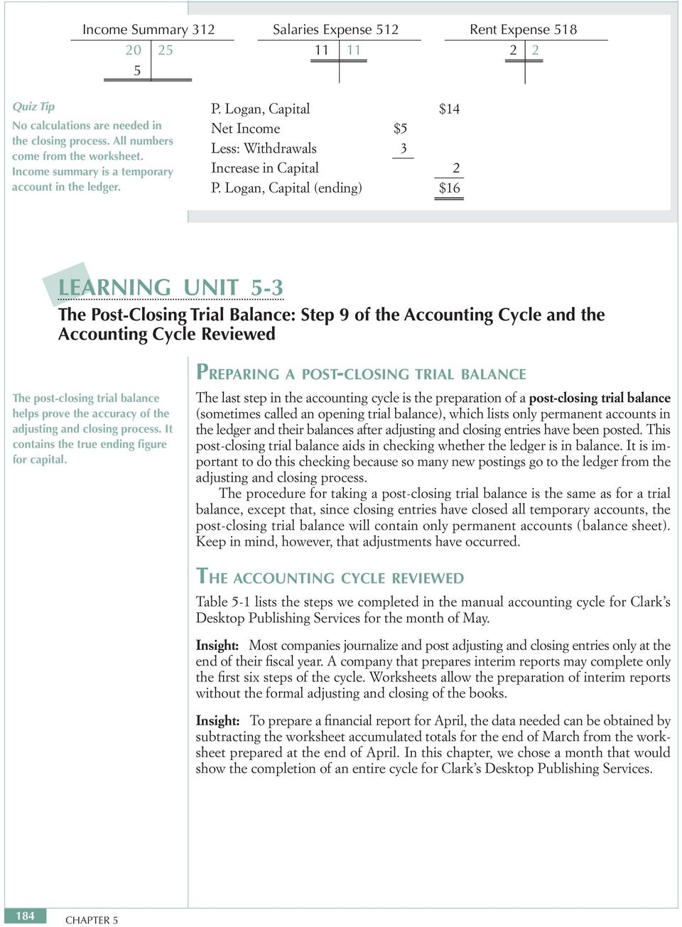 Logan, Capital (ending) $16 LEARNING UNIT 5-3 The Post-Closing Trial Balance: Step 9 of the Accounting Cycle and the Accounting Cycle Reviewed PREPARING A POST-CLOSING TRIAL BALANCE The post-closing