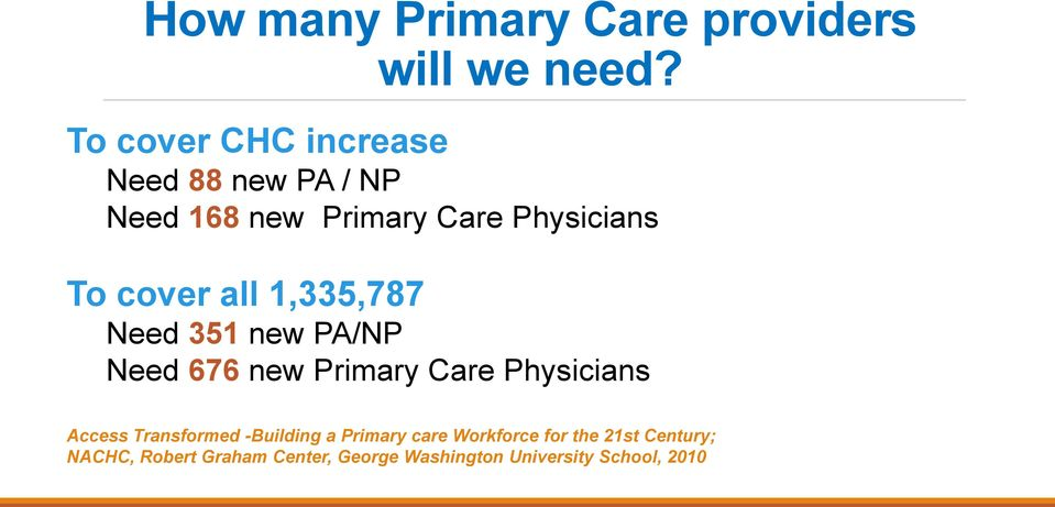 all 1,335,787 Need 351 new PA/NP Need 676 new Primary Care Physicians Access