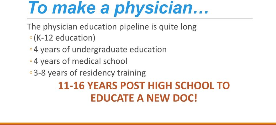 education 4 years of medical school 3-8 years of