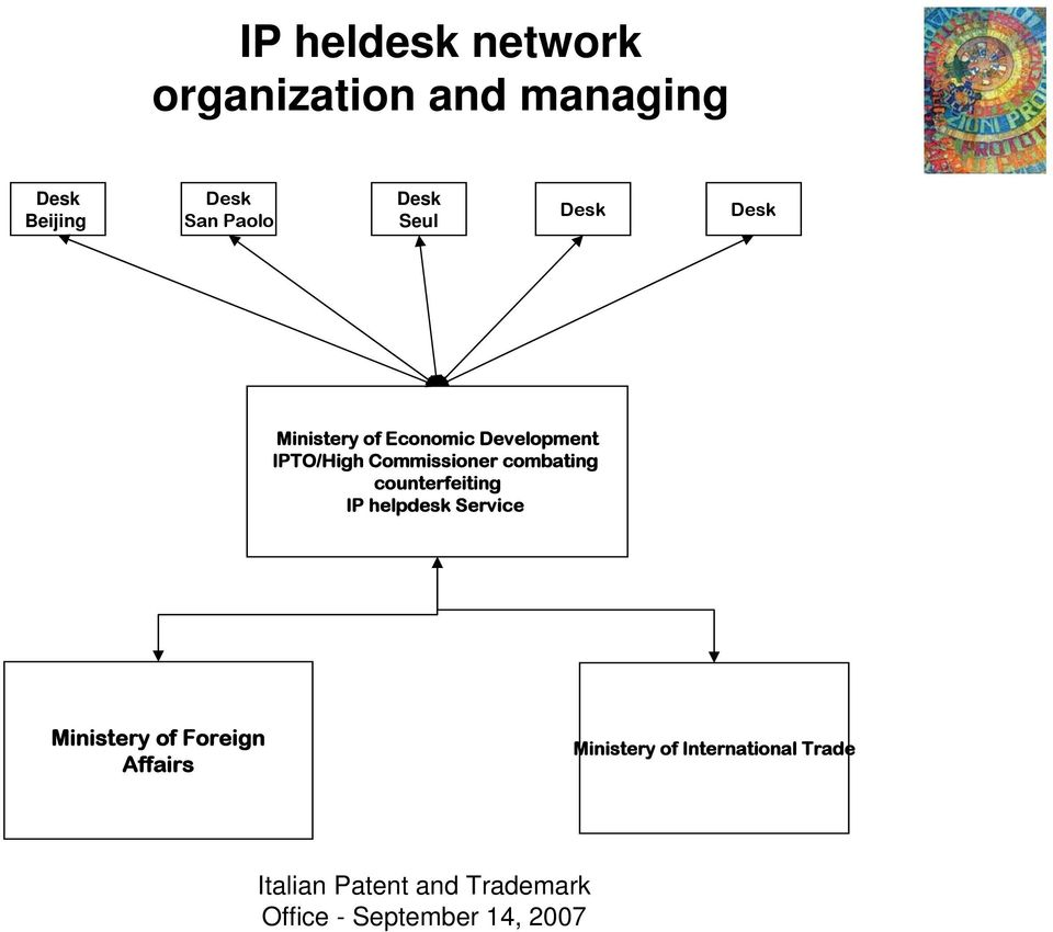 IPTO/High Commissioner combating counterfeiting IP helpdesk