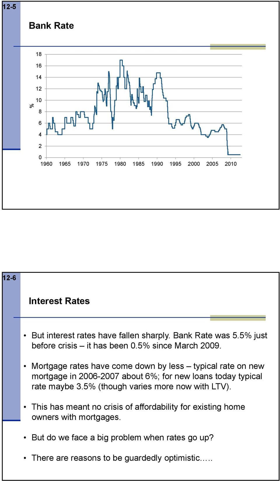 Mortgage rates have come down by less typical rate on new mortgage in 2006-2007 about 6%; for new loans today typical rate maybe 3.