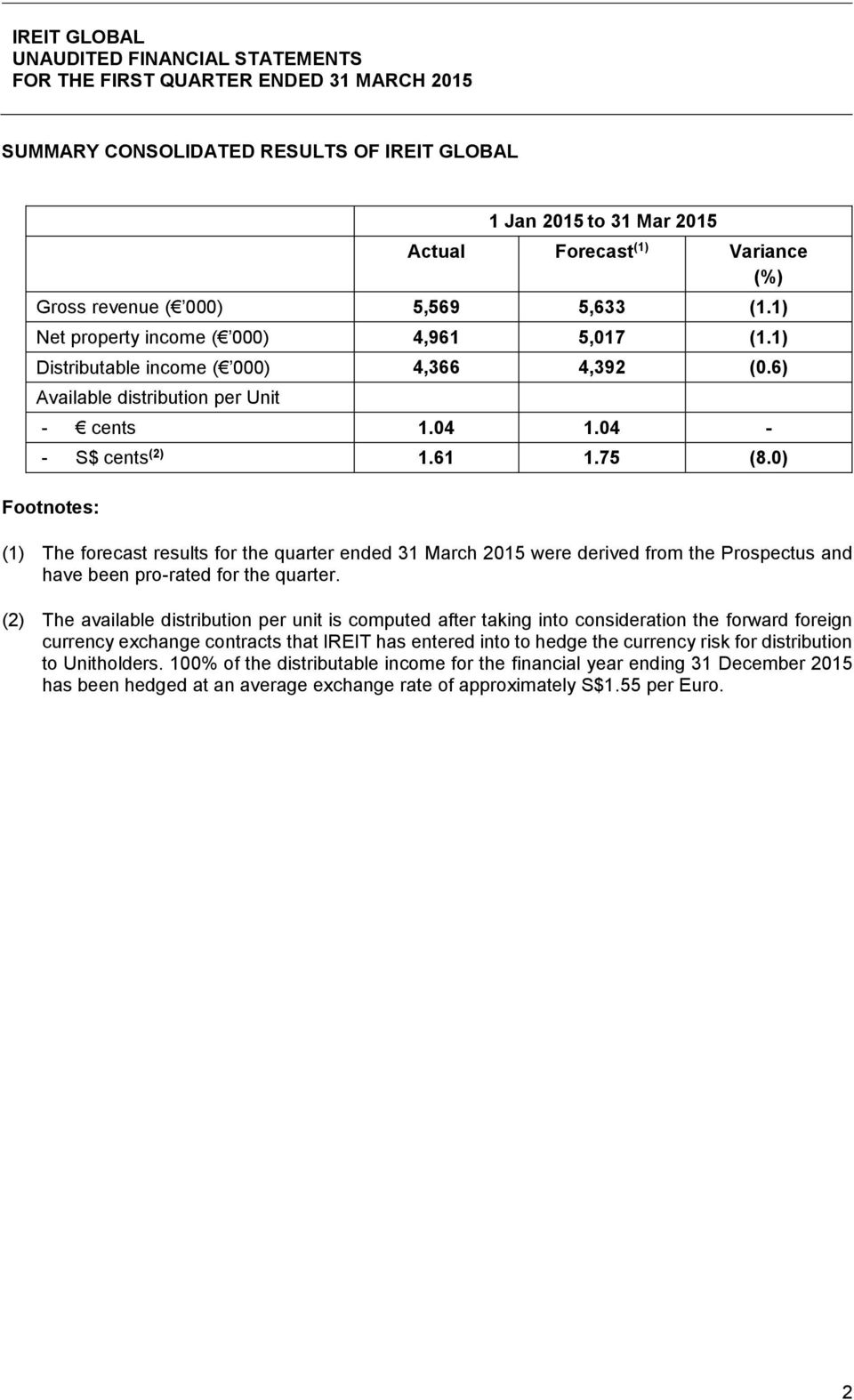 0) Footnotes: (1) The forecast results for the quarter ended 31 March 2015 were derived from the Prospectus and have been pro-rated for the quarter.