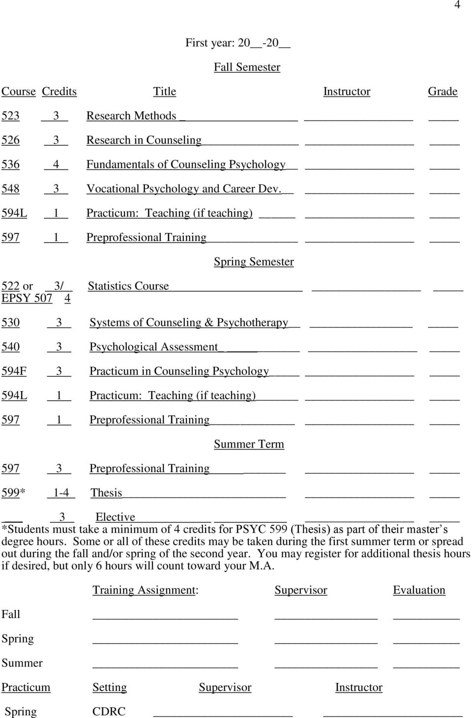 594L 1 Practicum: Teaching (if teaching) 597 1 Preprofessional Training Spring Semester 522 or 3/ Statistics Course EPSY 507 4 530 3 Systems of Counseling & Psychotherapy 540 3 Psychological