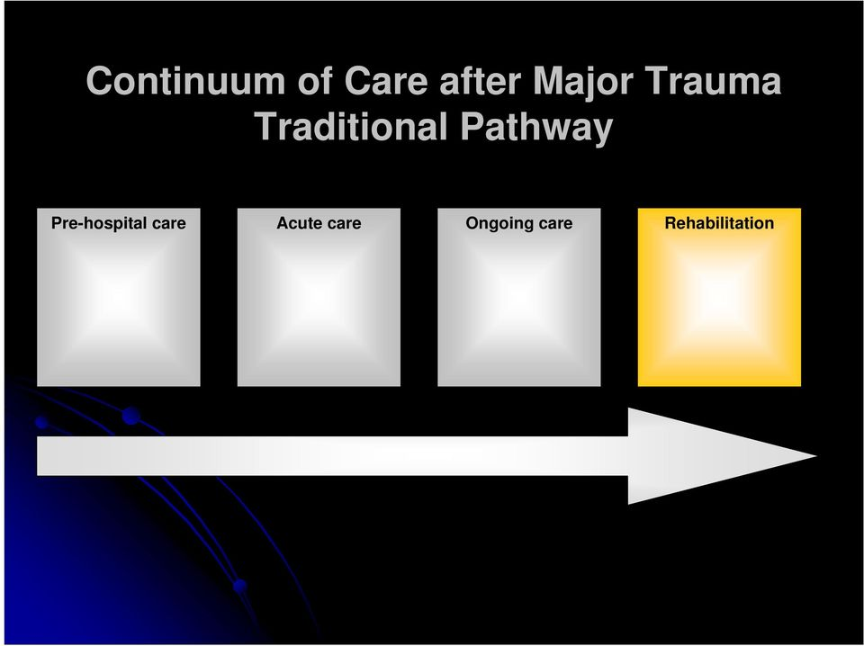 Pathway Pre-hospital care
