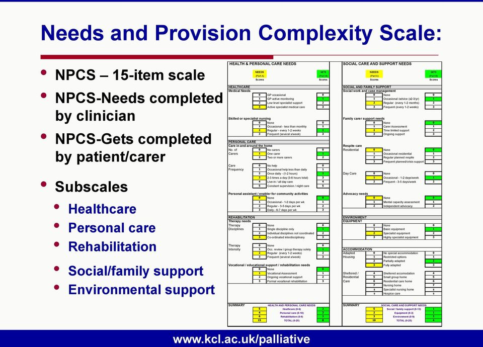 Scores Scores Scores Scores SOCIAL AND FAMILY SUPPORT Social work and case management 0 GP occasional 0 0 None 0 1 GP active monitoring 1 1 Occasional /advice (x2-3/yr) 1 2 Low level specialist