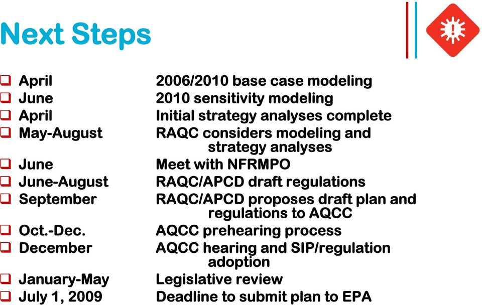 complete RAQC considers modeling and strategy analyses Meet with NFRMPO RAQC/APCD draft regulations RAQC/APCD