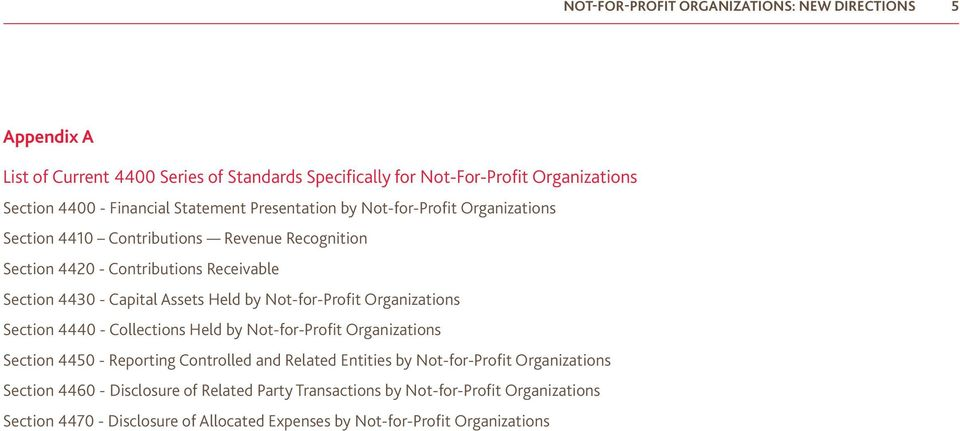 Not-for-Profit Organizations Section 4440 - Collections Held by Not-for-Profit Organizations Section 4450 - Reporting Controlled and Related Entities by