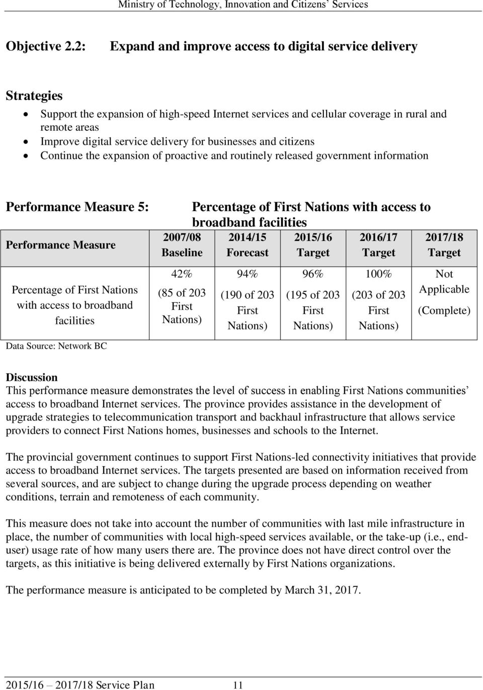 delivery for businesses and citizens Continue the expansion of proactive and routinely released government information Performance Measure 5: Performance Measure Percentage of First Nations with