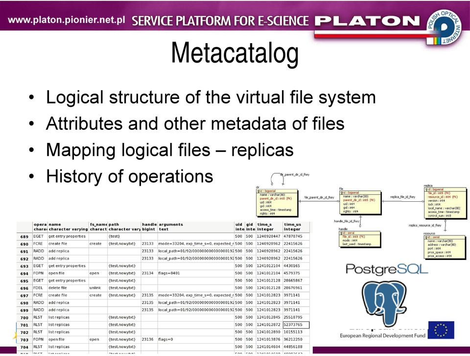 other metadata of files Mapping