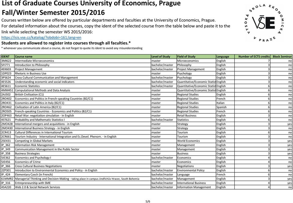 economic and social indicators bachelor/master Quantitative/Economic Statistics English 3 no 4ES611 Economic Statistics bachelor/master Quantitative/Economic Statistics English 6 no 4MM451