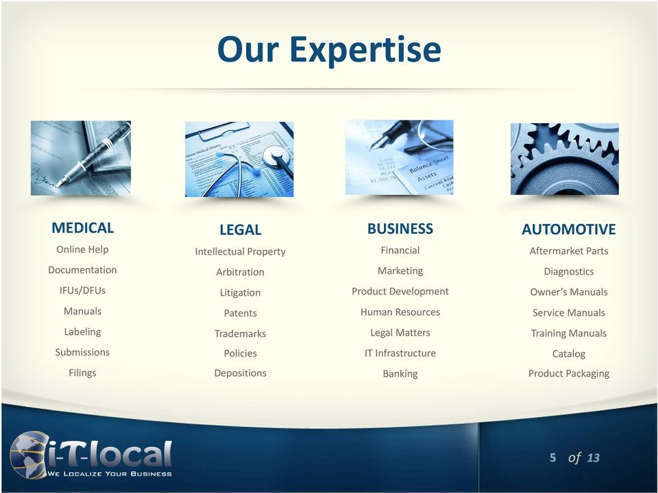 Manuals Manuals Patents Human Resources Service Manuals Labeling Trademarks Legal Matters Training