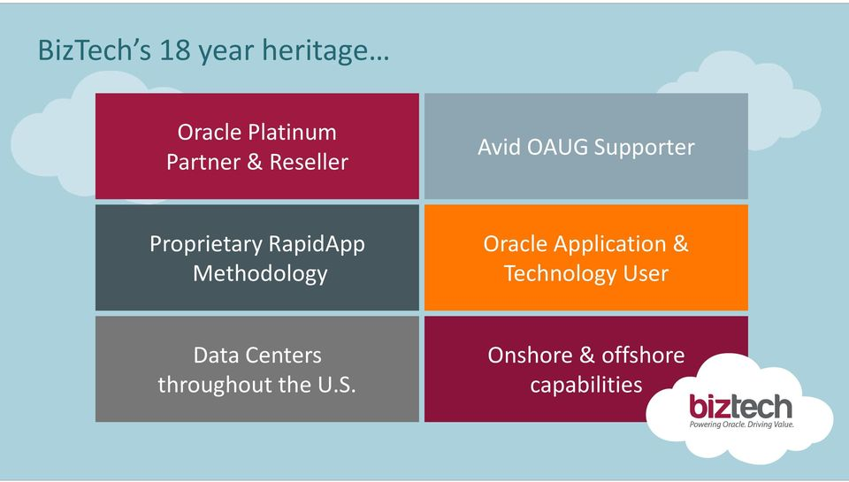 Methodology Oracle Application & Technology User Data