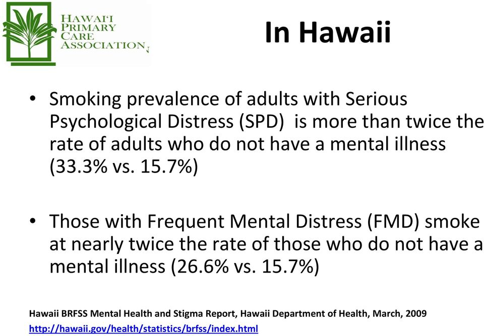 7%) Those with Frequent Mental Distress (FMD) smoke at nearly twice the rate of those who do not have a mental