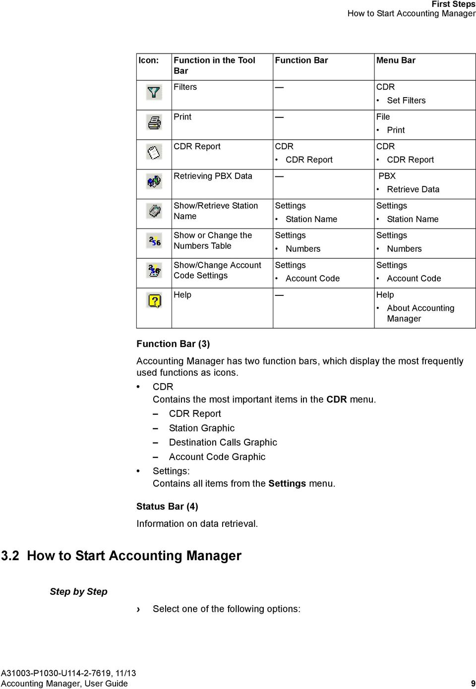 Settings Numbers Settings Account Code Help Help About Accounting Manager Function Bar (3) Accounting Manager has two function bars, which display the most frequently used functions as icons.