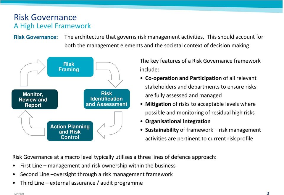 Assessment The key features of a Risk Governance framework include: Co operation and Participation of all relevant stakeholders and departments to ensure risks are fully assessed and managed