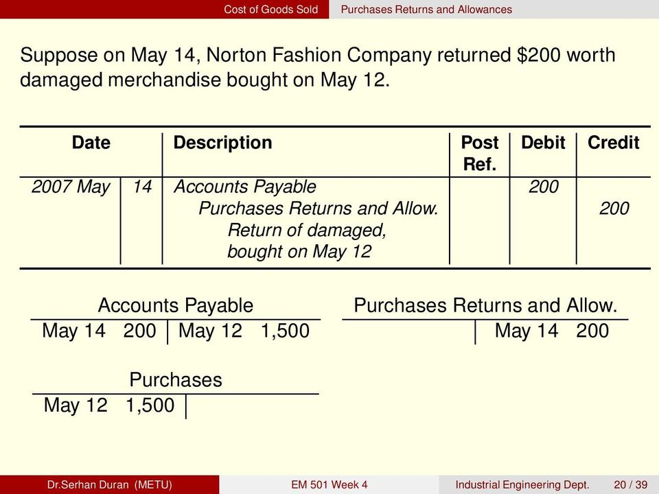 2007 May 14 Accounts Payable 200 Purchases Returns and Allow.