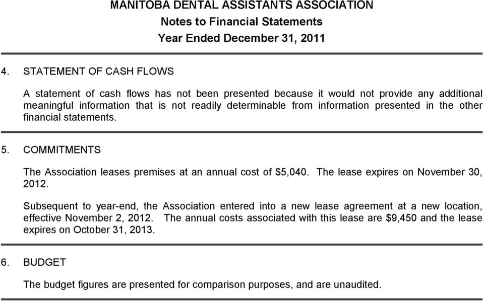 from information presented in the other financial statements. 5. COMMITMENTS The Association leases premises at an annual cost of $5,040.