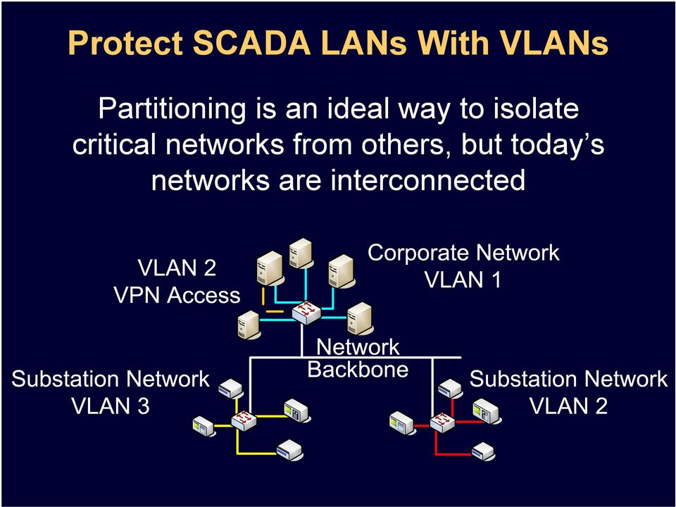 isolate critical networks from