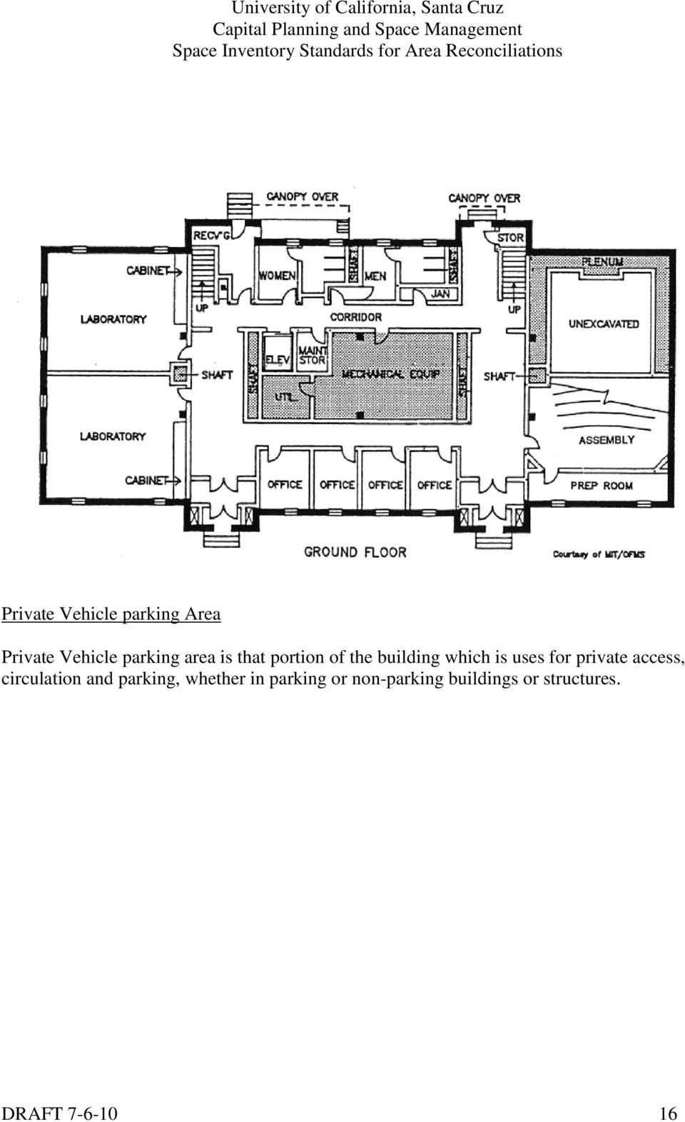 private access, circulation and parking, whether in