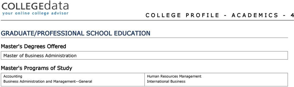 of Business Administration Master's Programs of Study Accounting