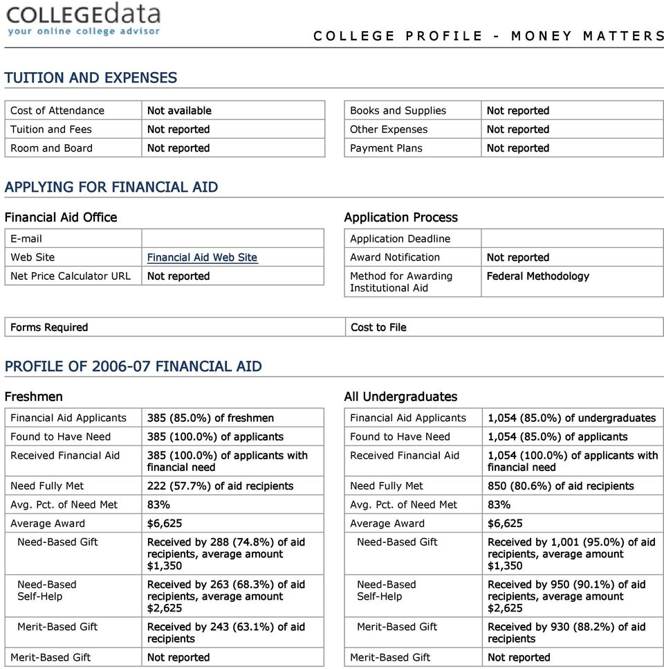 Aid Federal Methodology Forms Required Cost to File PROFILE OF 2006-07 FINANCIAL AID Freshmen Financial Aid Applicants Found to Have Need Received Financial Aid Need Fully Met Avg. Pct.