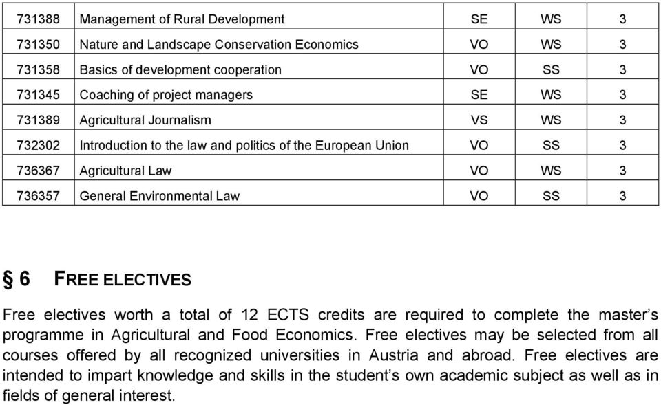 FREE ELECTIVES Free electives worth a total of 12 ECTS credits are required to complete the master s programme in Agricultural and Food Economics.