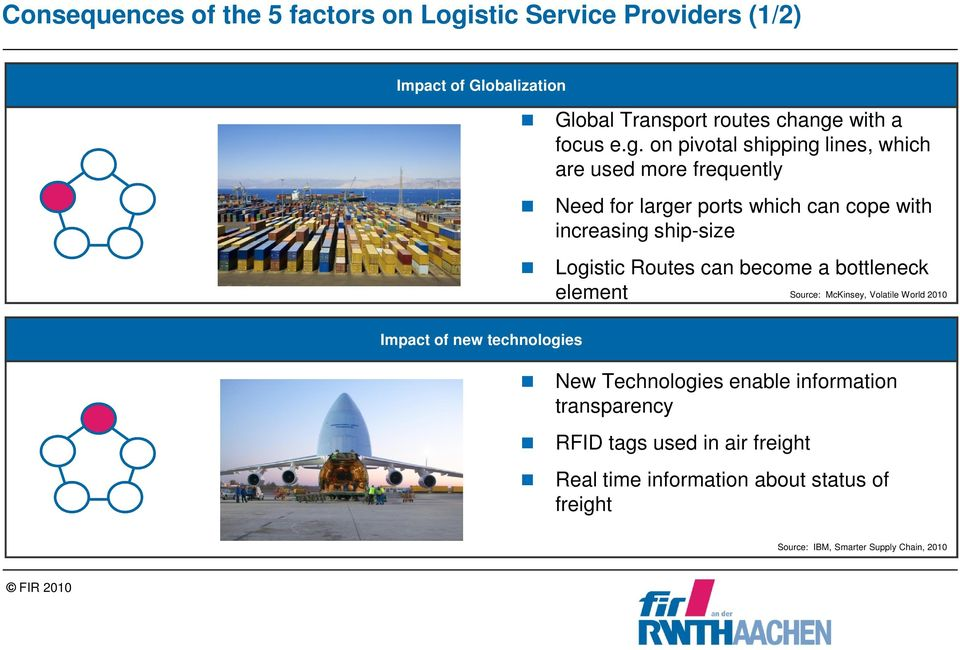 Future Global Supply Chain Logistics: - PDF