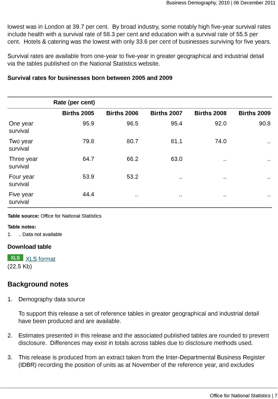 Survival rates are available from one-year to five-year in greater geographical and industrial detail via the tables published on the National Statistics website.